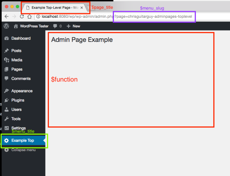 WordPress Admin add_menu_page